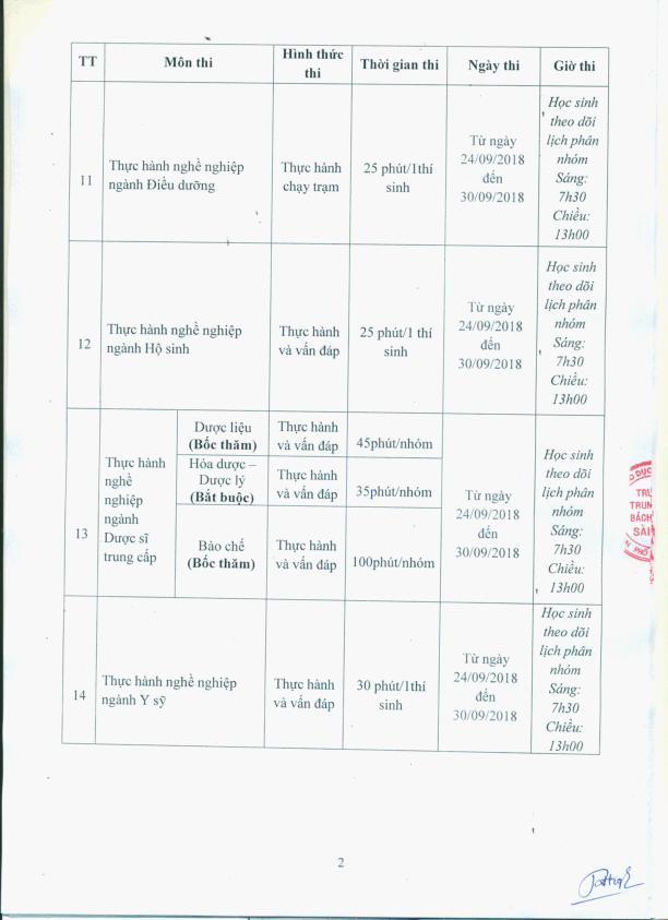 kế hoạch thi tốt nghiệp thánh 09/2018