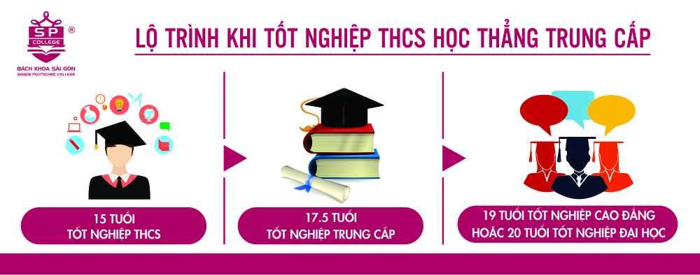 banner tuyển sinh lớp 9+