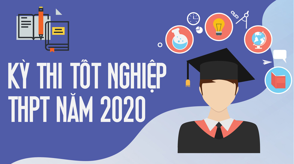 thi tốt nghiệp THPT năm 2020