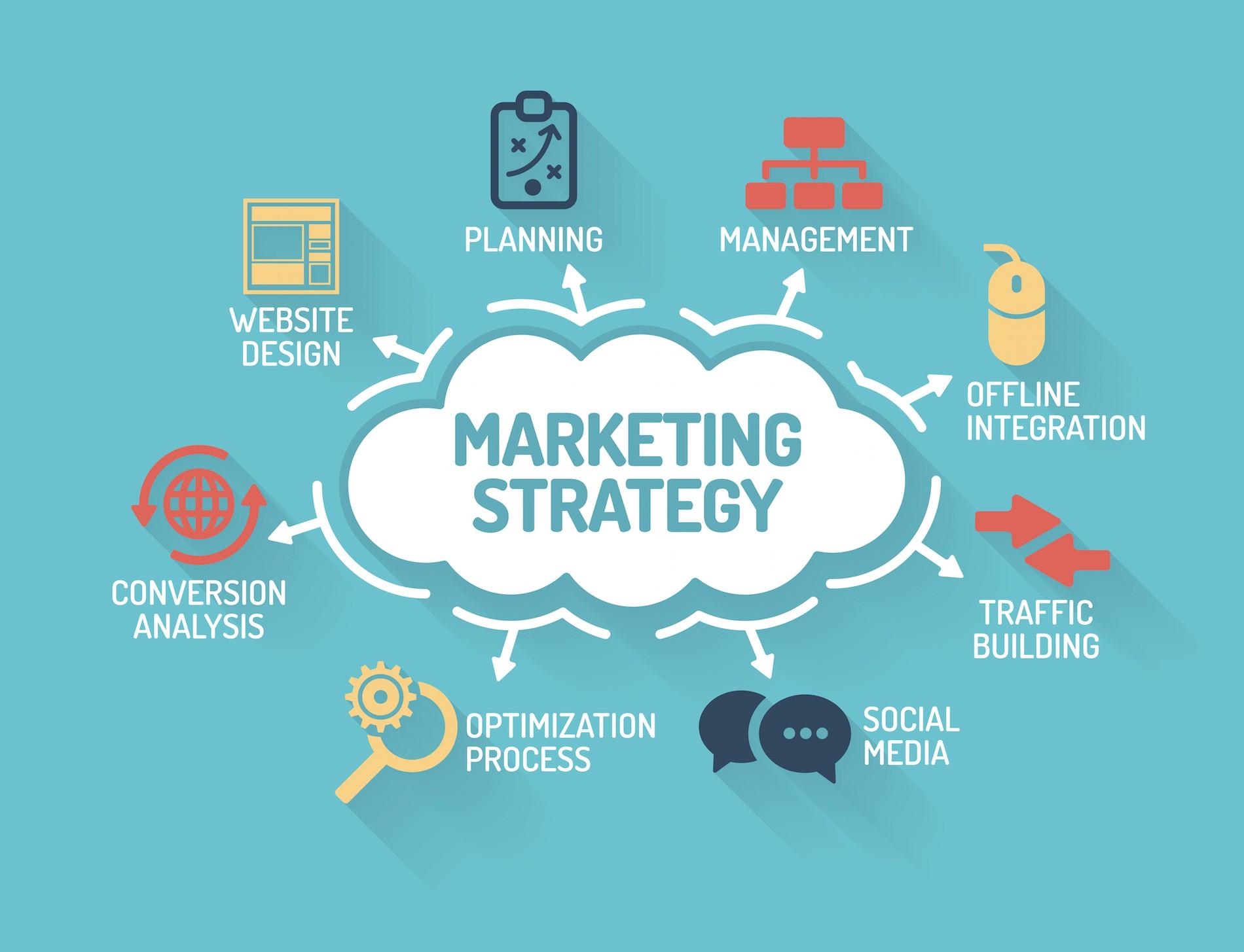 khám phá sức hút của ngành marketing trong nền kinh tế hiện tại